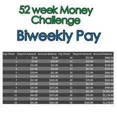 52 week money challenge biweekly