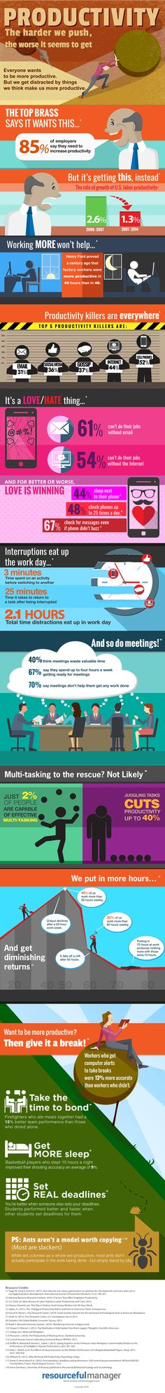 What distracts you at work? Learn how to beat your productivity killers whether cell phones, the internet, gossip, social media, or email.