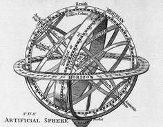 Drawing Of An Armillary Sphere Photograph