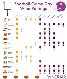 """""""Who's ready for #SuperBowl 50!!!! Our friends over at @vinepair have come up with a clever chart to help you pair your game day foods with wine! #GameDay…"""""""