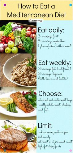 na dukan bg diet