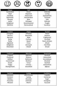 Emotions, Feelings, Mood Vocabulary