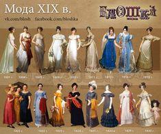 Женская мода 19 века (1800-1830). Блошка
