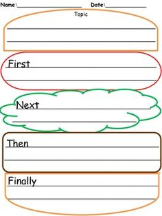 The hamburger graphic organizer is perfect  for many genres.-Opinion Writing-Informative Writing-Narrative WritingStudents will have a visual to help them organize their thinking.Includes a Spanish, English and a blank template.
