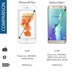 Apple iPhone 6S Plus vs Samsung Galaxy S6 Edge+,    Which one has your eye?