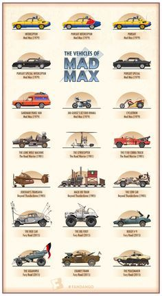 The Evolution of #MadMax Vehicles by artist Chris Hebert: http://chebert.ca/