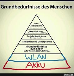 Hahahaha maslow am arsch The Words, Funny Cute, Hilarious, Facebook Humor, Thats The Way, Have A Laugh, Funny Pins, Funny Stuff, Funny Pictures