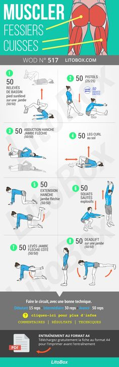 Muscler cuisses et fessiers (programme) workout тренировка тела, упражнения Fitness Del Yoga, Thigh Muscles, Muscles In Your Body, Workout Pictures, Circuit Training, Muscle Fitness, Fitness Women, Excercise, Pilates