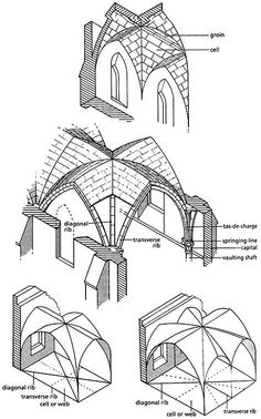 Gothic arch shape. possible entry to breezeway and 'tower