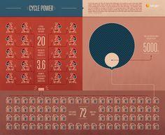 Tour de France via visual.ly