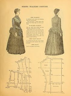 Misses' Walking Costume  pattern 1888