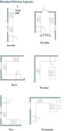 58 best standard kitchen layouts images kitchen units modern rh pinterest com