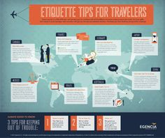 Etiquette tips for business travelers travelling abroad. Brought to you by Shoplet.com- everything for your business.
