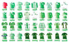Sir Alex Ferguson, Sports Clubs, Champions League, Water Bottle, Football, Jr, Soccer, Heart, Google