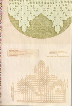 This is an interesting and nice stitch pattern: the Chevron Retro Stitch Wave Crochet pattern which I'm sure you guys would like to know how it is done. Filet Crochet, Crochet Lace Edging, Crochet Borders, Crochet Flower Patterns, Crochet Cross, Crochet Diagram, Crochet Chart, Thread Crochet, Crochet Trim
