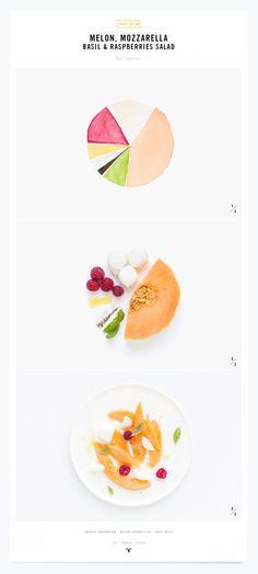 Melon, Raspberries and Mozzarella Salad