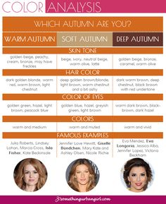 Summary chart about the three Autumn seasonal color palettes: Are a Warm Autumn, a Soft Autumn or a Deep Autumn woman?