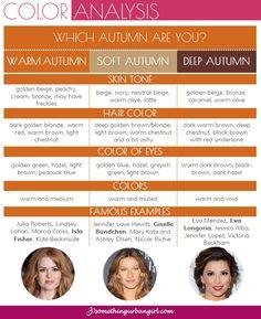 Summary chart about the three Autumn seasonal color palettes: Are a Warm Autumn, a Soft Autumn or a Deep Autumn woman?