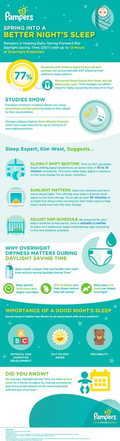 Helping baby sleep at daylight savings time!