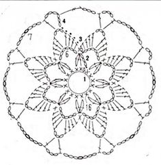 Beautiful diagram to crochet lace summer hats, crochet patterns – Paula Menger - Crochet Crochet Snowflake Pattern, Crochet Doily Diagram, Crochet Mandala Pattern, Crochet Circles, Crochet Motifs, Crochet Snowflakes, Crochet Flower Patterns, Crochet Chart, Crochet Squares