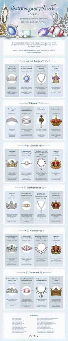 https://www.theknot.com/content/royal-jewelry-collections