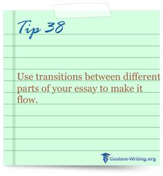 Writing Resources - Essay Help | Elements of a Successful