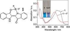 A colorimetric chemosensor for fluoride ions based on an indigo derivative