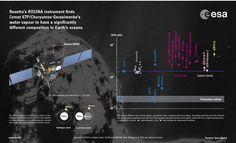 Rosetta: L'acqua del