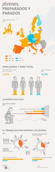 El nuevo Fondo Social Europeo intensificará sus esfuerzos para combatir el desempleo juvenil