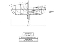 Catboat sections