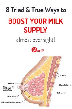 To milk how supply breast boost