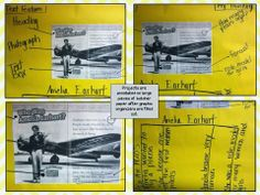 Amelia Earhart ~ National Geographic Reader ~ Grades 2