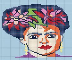 Frida Kahlo wayuu mochila chart
