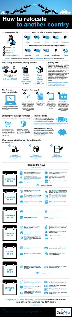 How to Relocate to Another Country [INFOGRAPHIC]--except...this is if one is…