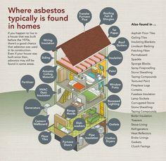 ten asbestos infographics