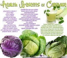 Cabbage isn't exactly on most people's favourite food list. But here is a lost of some amazing cabbage health benefits that will change your mind ! Cabbage Health Benefits, Fruit Benefits, Avocado Benefits, Vegetable Benefits, Water Benefits, Healthy Tips, Healthy Choices, Eat Healthy, Healthy Quotes
