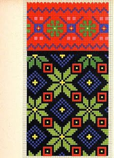 FolkCostume&Embroidery: Knitted Mittens of Nica, Kurzeme province, Latvia Tapestry Crochet Patterns, Bead Loom Patterns, Beading Patterns, Embroidery Patterns, Cross Stitch Borders, Cross Stitching, Cross Stitch Embroidery, Cross Stitch Patterns, Knitting Charts