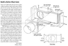 Homemade Blast Gate - Dust Collection