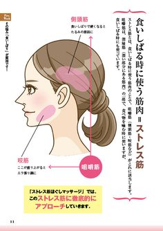 Pin on からだ Pin on からだ Face Yoga, Facial Exercises, Face Massage, Beauty Advice, Massage Therapy, Herbal Remedies, Healthy Skin, Body Care, Herbalism