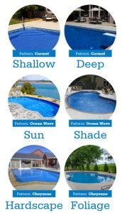 how to find hole in pool liner