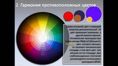 Как создать гармоничные цветовые сочетания, приятные глазу. Как использовать цветовой круг для создания палитр. Метод подходит для любой области применения.
