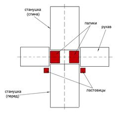 rubaxazh_sch.png