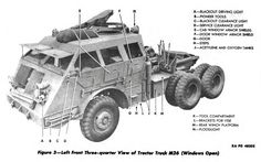 """retrowar The - """"Dragon Wagon"""" Army Vehicles, Armored Vehicles, Pacific Car, Dragon Wagon, Fire Training, Us Armor, Old Lorries, World Of Tanks, Transporter"""