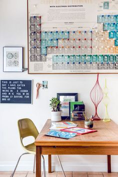 the vintage periodic table and mid century touches are an inspiration i spy a william carlos williams poem too
