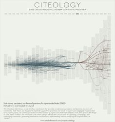 Research paper design Citeology: Visualizing Paper Genealogy Autodesk Research Information Visualization, Data Visualization, Information Design, Information Graphics, Web Design, Graphic Design, Design Trends, Big Data, Map Diagram