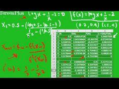 Ejemplo de uso del Método de Newton – Raphson parte 2