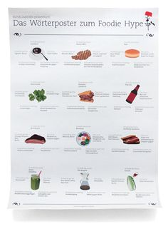 The foodie craze is everywhere: pale ale, pastrami sandwich, kale crunch, etc. The word poster to the foodie hype explains the most important terms and which can be as much fun! Foodies, Language, Etsy, Poster, Craft Gifts, Languages, Billboard, Language Arts