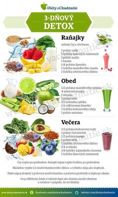 Organic Detox To Get Miniatur Bio Detox zu bekommen Navidad Organic Detox To Get Miniatur Bio Detox zu bekommen Navidad Custom Workout And Meal Plan For Effective Weight Loss! Personal Body Type Plan to Make Your Body Slimmer at Home! Protein Smoothies, Water Recipes, Detox Recipes, Detox Foods, Fitness Diet, Health Fitness, Detox Organics, Fruit Infused Water, Dieta Detox