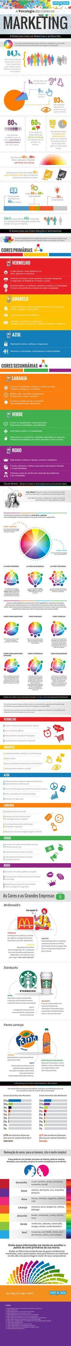 Infográfico: A Psicologia das Cores A Psicologia das Cores no Marketing e no Dia-a-Dia. Fonte: Viver de Blog