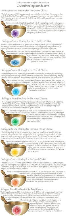 Tibetan Singing Bowl Solfeggio Frequencies for Chakra Balancing and Meditation.